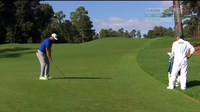 Augusta US Masters | Rahm's not The Master after eighth hole nightmare at Augusta