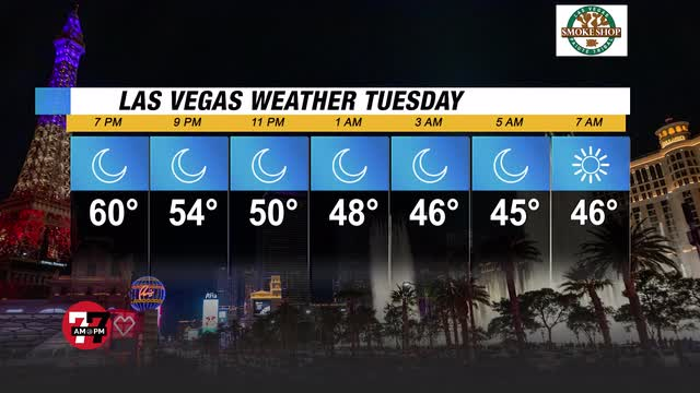 Las Vegas Review Journal News | Las Vegas Weather for Tuesday, March 2, 2021.