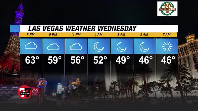Las Vegas Review Journal News | Las Vegas Weather for Wednesday, March 3, 2021