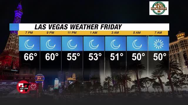 Las Vegas Review Journal News | Las Vegas Weekend Weather March 5, 2021
