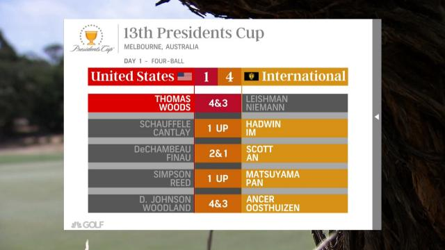 The International team takes 3 of 4 Four-ball matches at the Presidents Cup