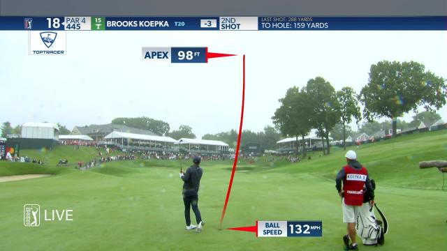 Brooks Koepka makes eagle on No. 18 in Round 2 at Travelers